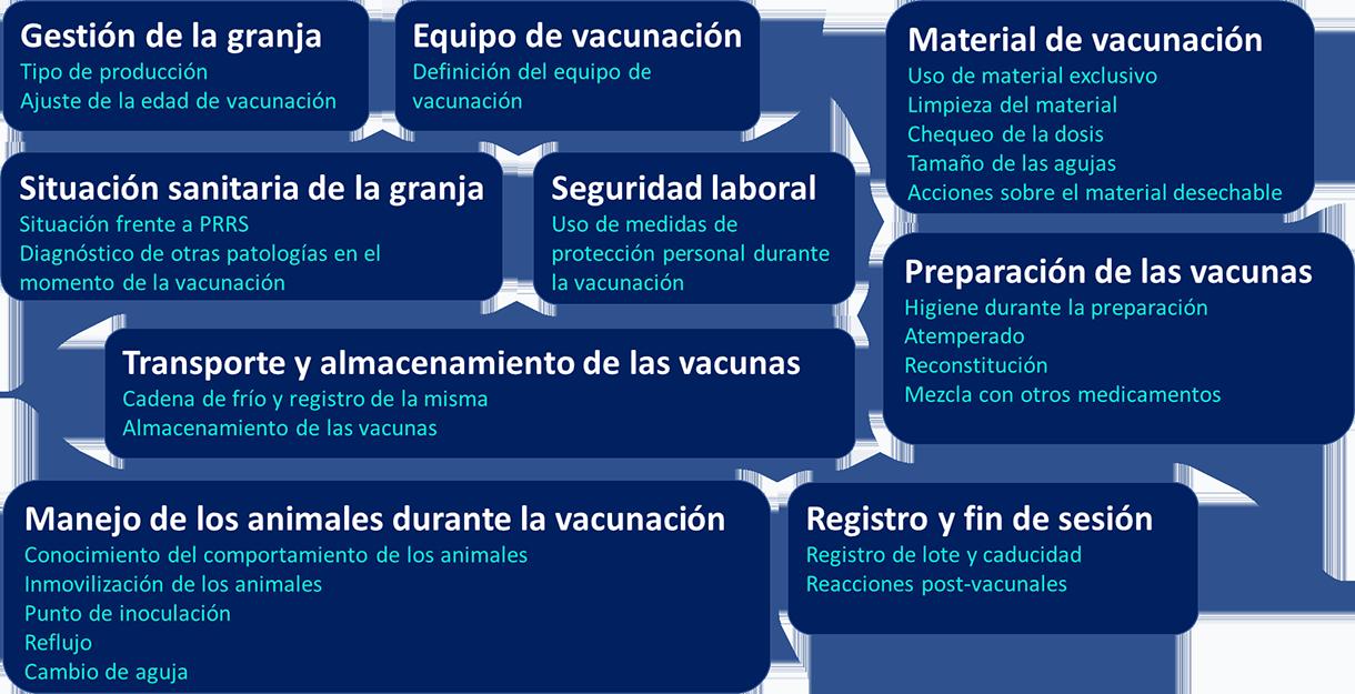 Sistema Vaccinomics. 9 nodos de riesgo
